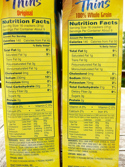 Whole Grain Wheat Thins Are No Healthier Than Regular Ones