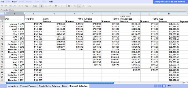 updated dangerp s sweet excel budget spreadsheet with debt