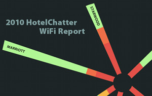 Which Hotels Have Decent Wi-Fi?