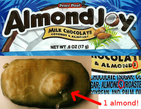 Almond Joy Is In Denial About Its Almond Usage
