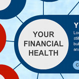 Check Your Financial Health In Two Minutes