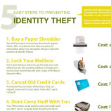 5 Ways To Prevent Identity Theft