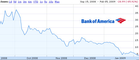 Is Bank of America About To Become THE Bank of America?