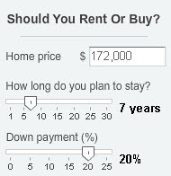 Calculator Tells You Whether to Rent Or Buy