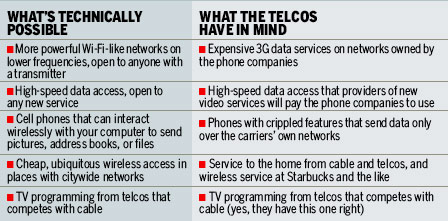 Telcos Are Luddites