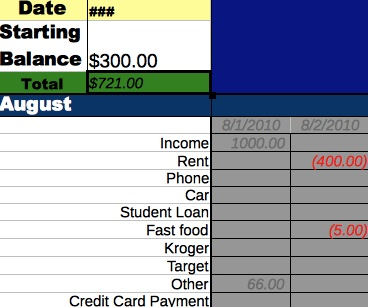 Lauren's Quick And Easy Excel Budgeter