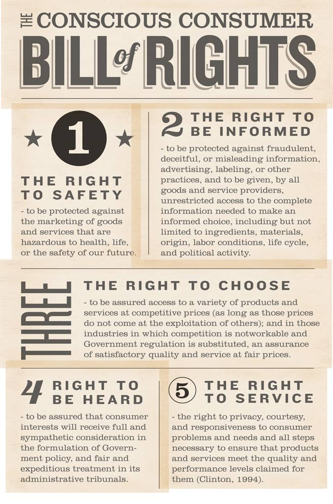 The New Consumer Bill Of Rights