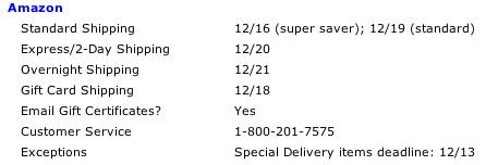 Online Ordering Deadlines for Holiday Delivery