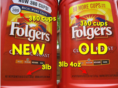 Grocery Shrink Ray Hits Folgers, Makes More Cups From Less Coffee?