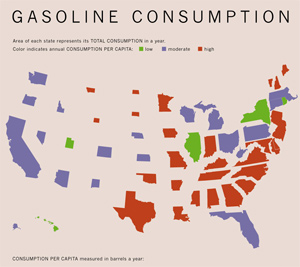 What State Uses The Most Gas?