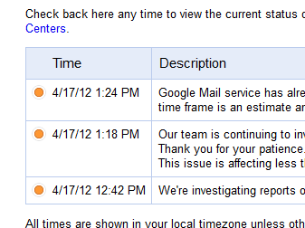 Brief Gmail Outage Shows Us All How Dependent We Are On One Company
