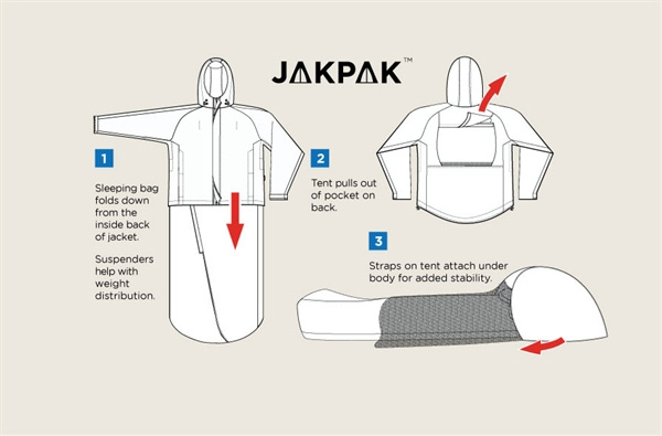 The JakPak Is A Jacket With Built-In Sleeping Bag And Tent