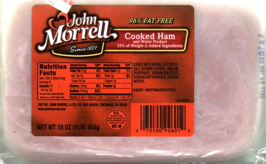 How Much Ham Is In Ham?