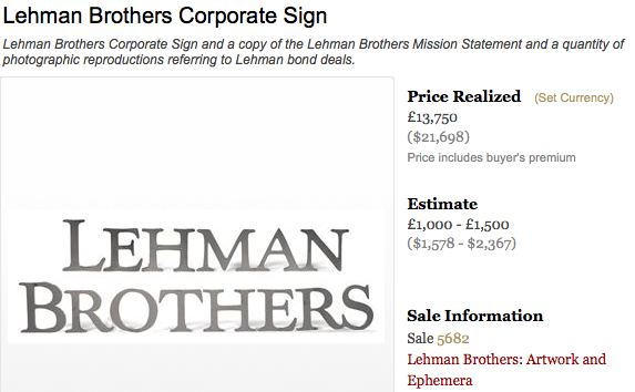 More Buyers Lined Up For Lehman Art Auction Than When Firm Sold