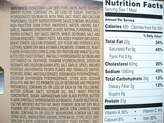 Panel Suggests Energy Star-Like Labeling System For Sugar, Fats & Sodium In Food
