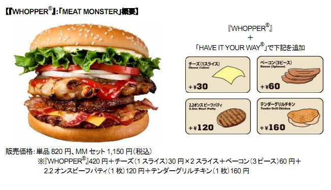 "Burger King Combines Beef, Bacon & Chicken Into ""Meat Monster""… But Only Sells It In Japan"