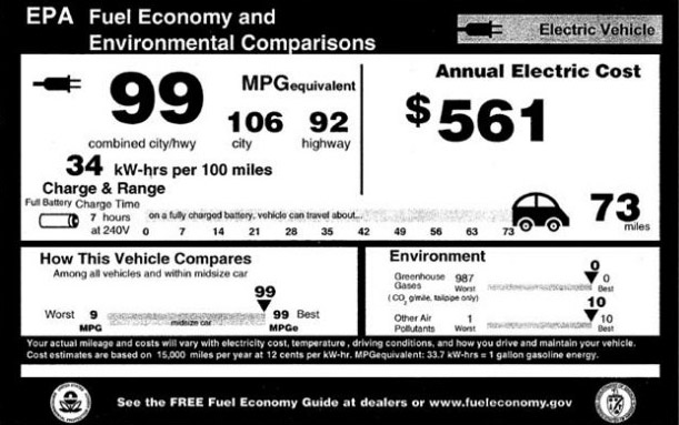Nissan Leaf Scores 99 MPGe EPA Rating