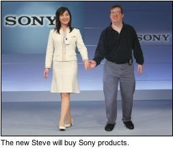 Sony Unveils New Model Customer