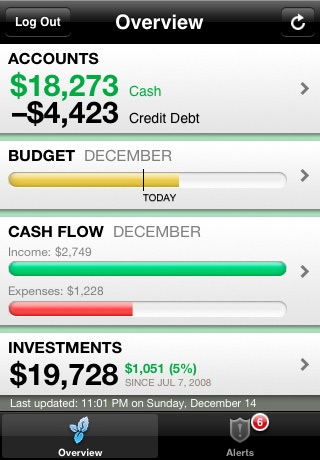 Mint Launches iPhone App