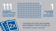 Checking Account Disclosure Documents Are Longer Than Romeo & Juliet, Contain Less Teen Sex