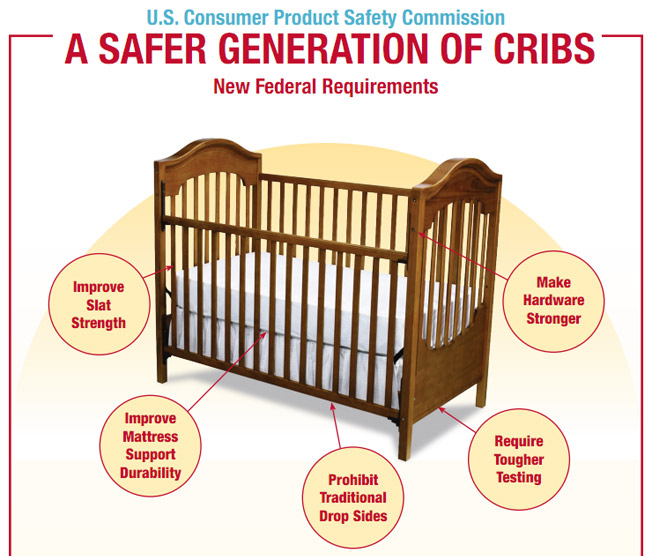 Your Baby's Crib Probably Fails Tough New Safety Rules