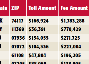 Port Authority Publishes List Of Biggest Toll Scofflaws