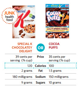 Special K Chocolatey Delight Has More Calories Than Cocoa Puffs