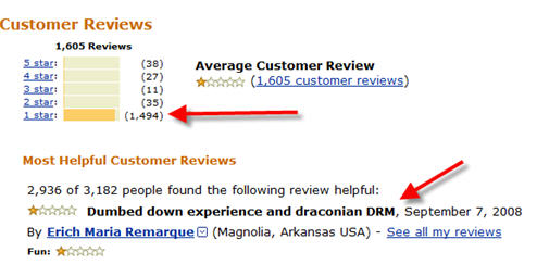 Backlash: Anti-DRM Protesters Trash Spore's Amazon Rating