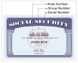 Social Security Numbers Decoded