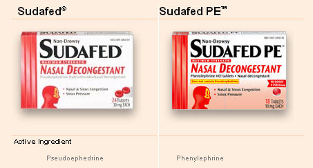 Sudafed PE: Pregnant Women Should Watch Out For Reformulated Medicines