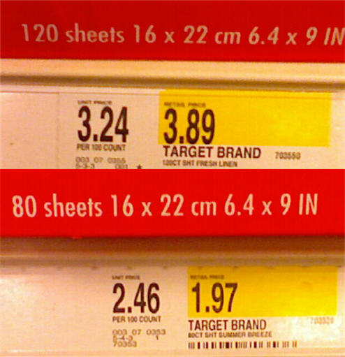 Buy More, Waste Money: Target's Large Box Of Dryer Sheets Costs 32% More (Per Sheet)