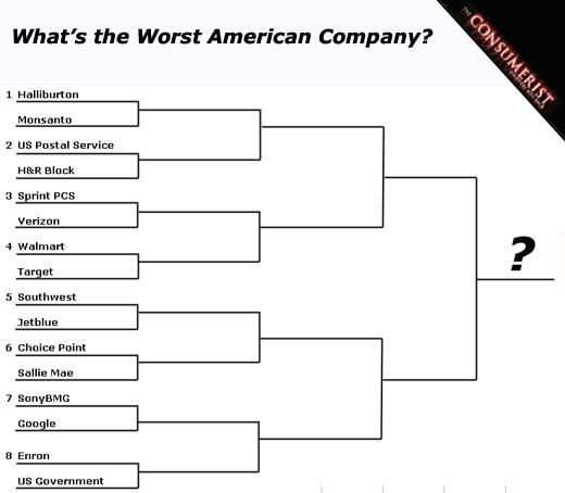 Worst Company in America: Ladder