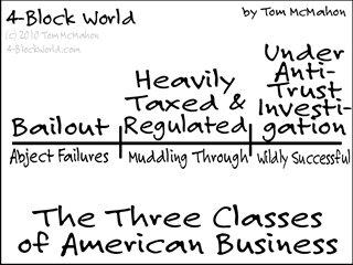The 3 Kinds Of American Business