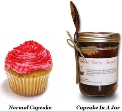 TSA Proclaims That Once A Cupcake Is Inside A Jar, It's Not Okay To Carry On