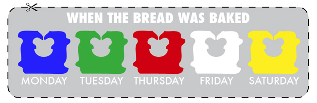 Color-Coded Plastic Ties Tell You Day Your Bread Was Baked