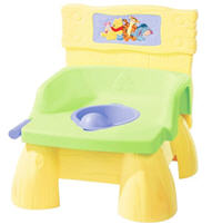 RC2: Kids Falling Out Of Feeding Chair, Potty-Training Chair Contaminated With Lead