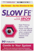 Where Has My Slow Fe Iron Supplement Gone?