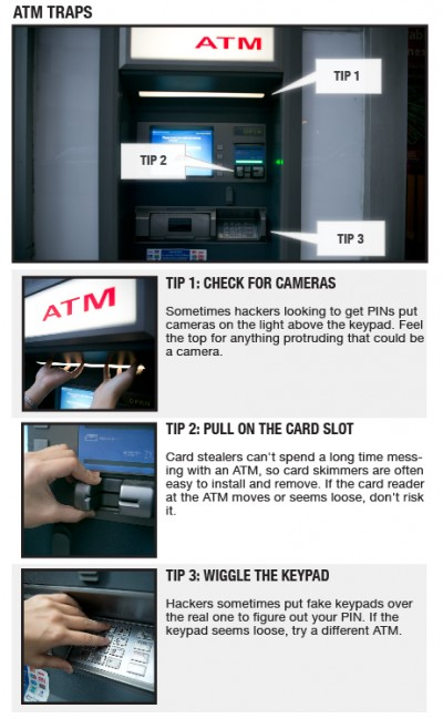 A Visual 3-Step Guide To Detecting ATM Skimmers – Consumerist