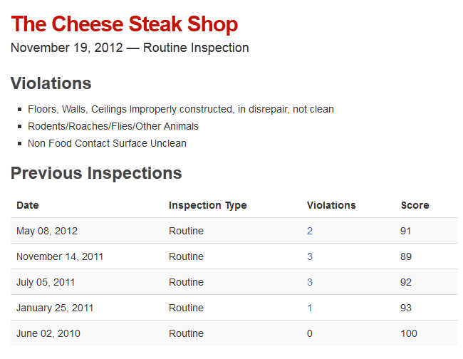 Here is an example of what the San Francisco health inspection scores look like on Yelp.