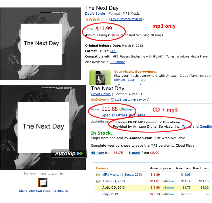 When Buying Music From Amazon, It Can Sometimes Be More Expensive To Only Buy Mp3s