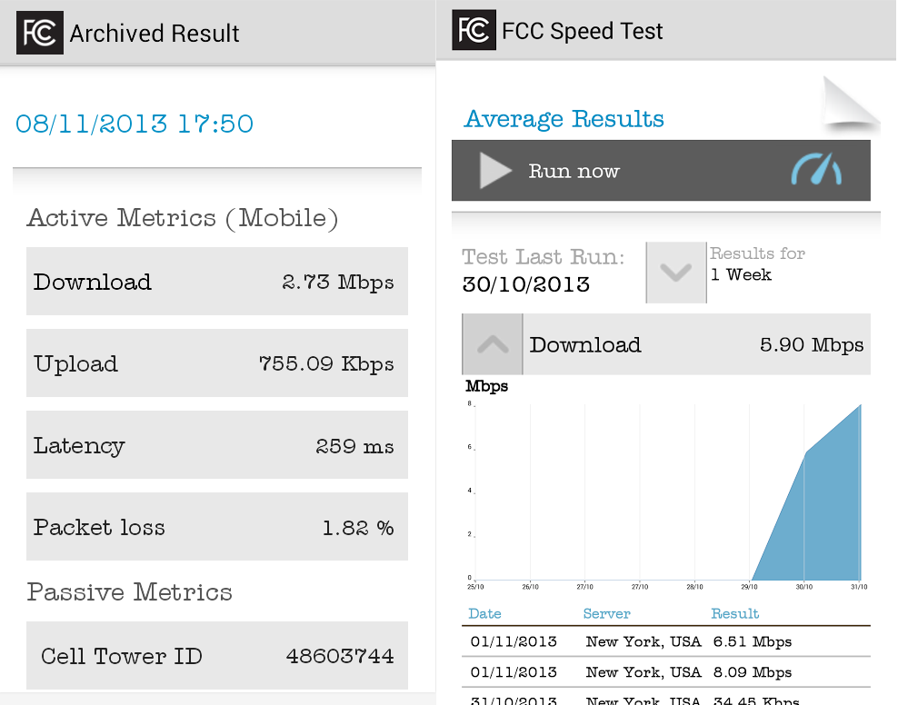 FCC Android App Lets You Test Wireless Broadband Speeds