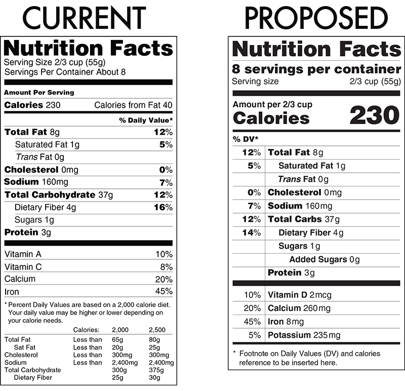 FDA's New Nutrition Label Emphasizes Calories, Serving Size, Added Sugars