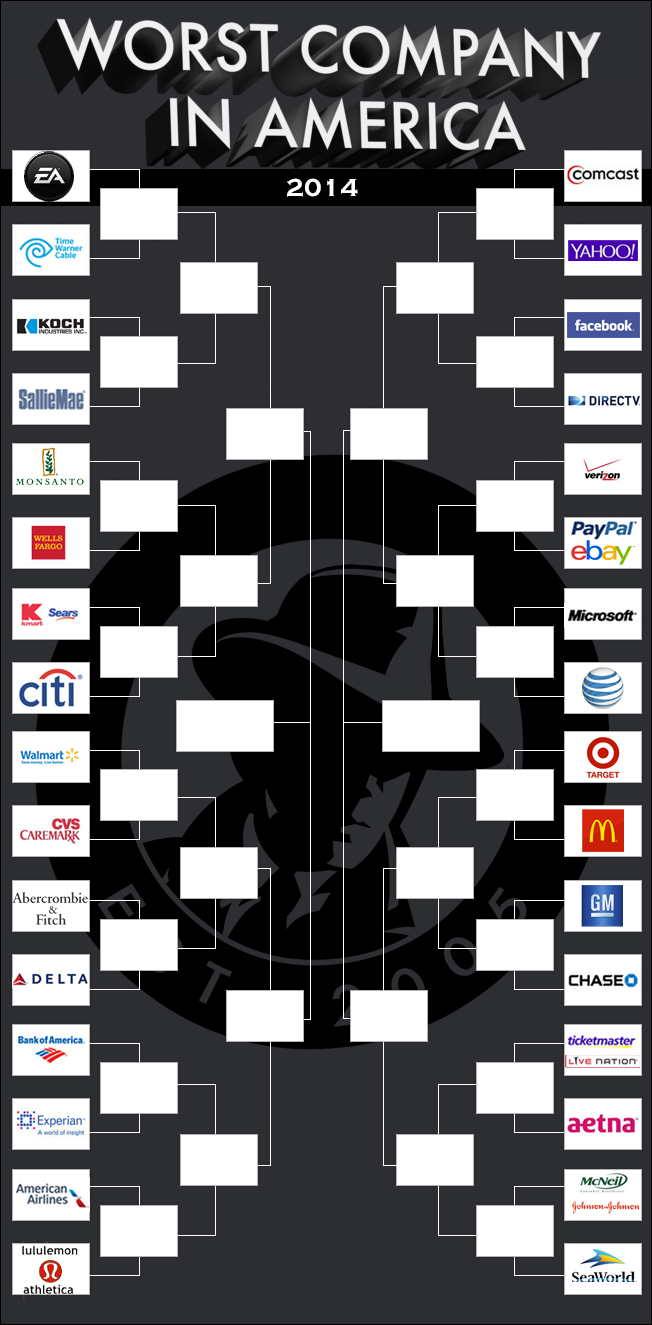 Have Fun Breaking Down This Year's Worst Company In America Bracket