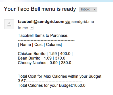 This Hack Squeezes The Most Calories You Can Get Out Of Taco Bell For Your Money Consumerist