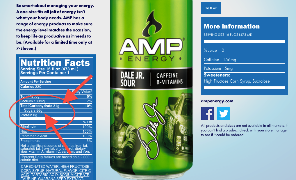 How Does This Energy Drink Have More Sugar Than It Does Carbs? (Hint:
