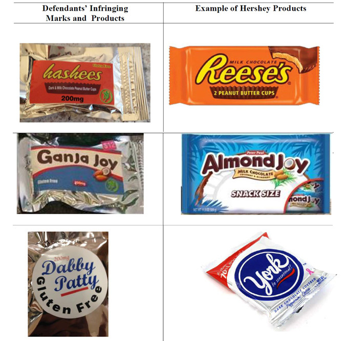 hersheys-edibles-lawsuit-1-from-filed-complaint-on-pacer-copy