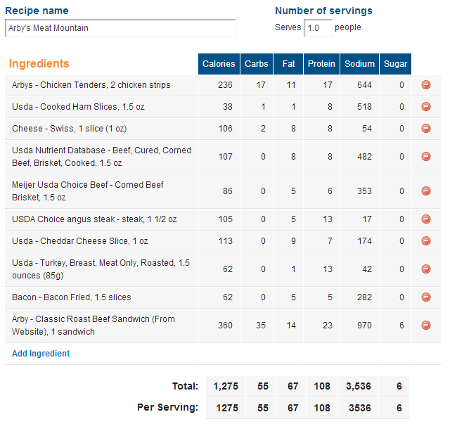 Unofficial Calorie Count For Arbys Meat Mountain There Are Worse