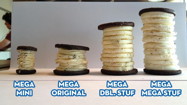 What Happens When You Try To Create The Ultimate Oreo?