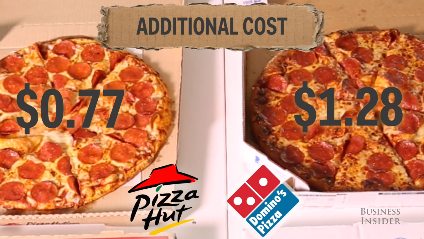can math determine whether pizza hut or domino's is better