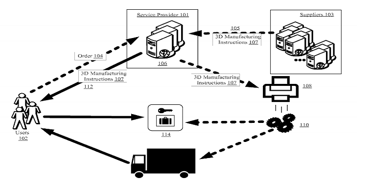 Amazon Imagines A Future Where Delivery Trucks Print 3d Products At